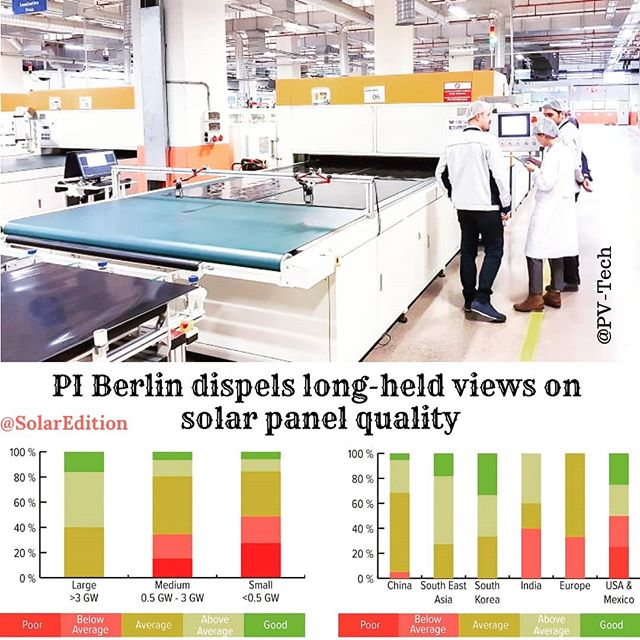 PI Berlin Dispels Long-Held Views on Solar Panel Quality