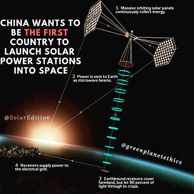 China wants to be the first country to launch solar power stations into space
