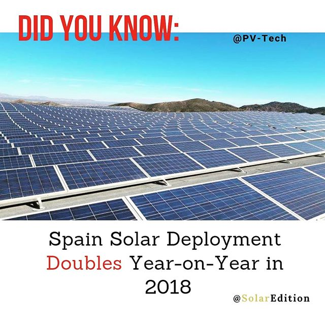Did You Know: Spain solar deployment doubles year-on-year in 2018