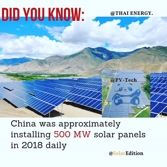 Did You Know:China was approximately instaling 500 MW solar panels daily in 2018