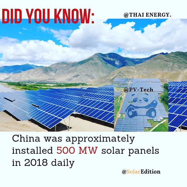 Did You Know:China was approximately installed 500 MW solar panels daily in 2018