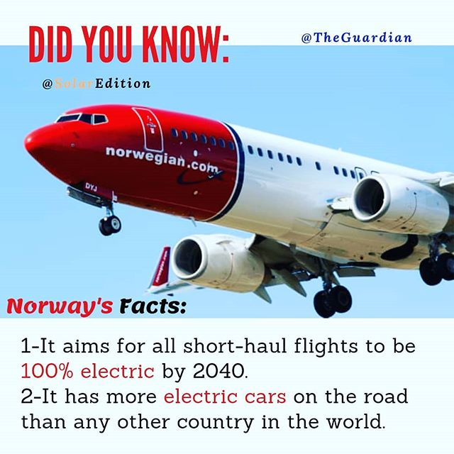 Did You Know: Norway's Facts