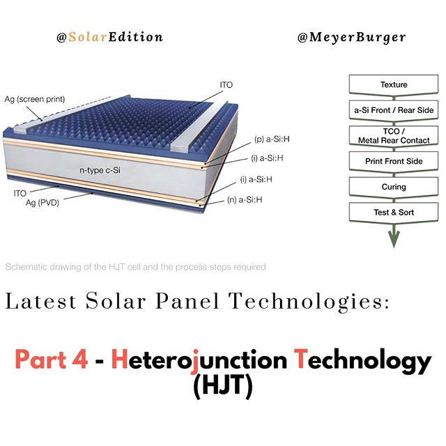 Latest Solar Panel Technologies - Part 4 - Heterojunction Technology