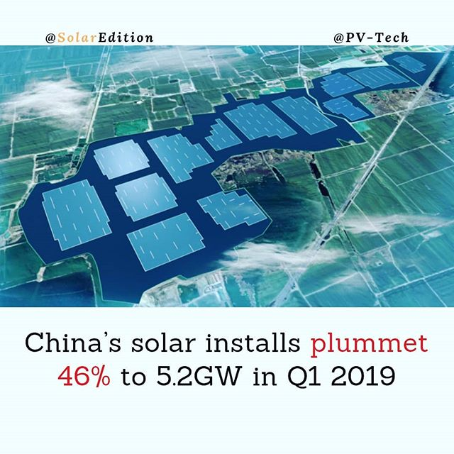 China's solar installs plummet 46% to 5