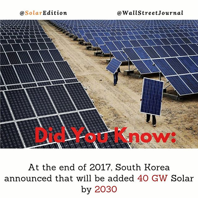 Did You Know:South Korea's Fact