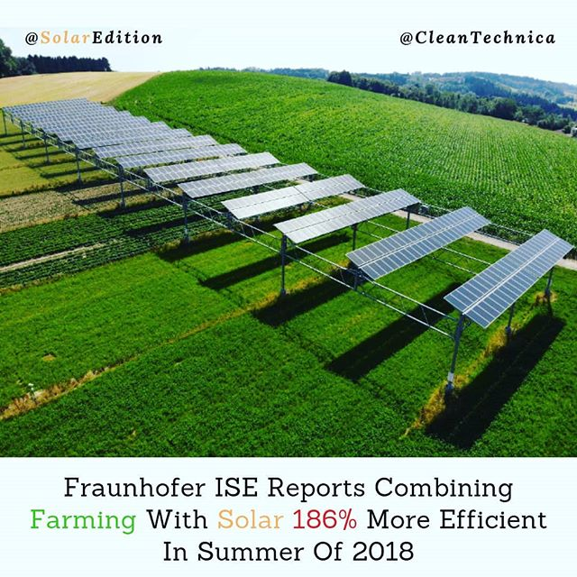 Fraunhofer Reports Combining Farming With Solar 186% More Efficient In Summer Of 2018