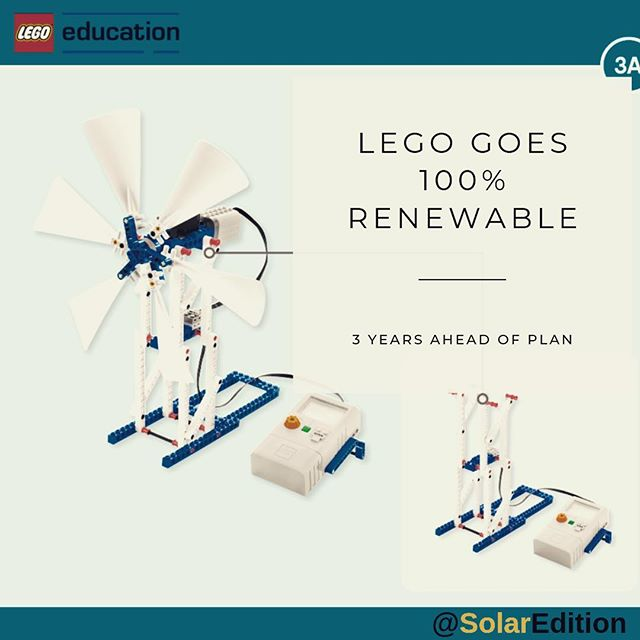 LEGO reaches 100% renewable energy target 3 years ahead of plan