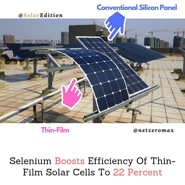 Selenium Boosts Efficiency Of Thin-Film Solar Cells To 22 Percent