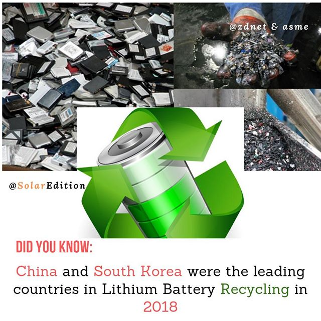 China and South Korea were the leading countries in Lithium Battery Recycling in 2018