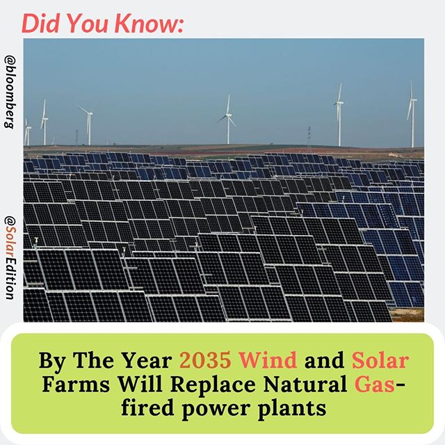 By 2035 Solar & Wind Farms Will Replace Natural Gas-fired Power Plants