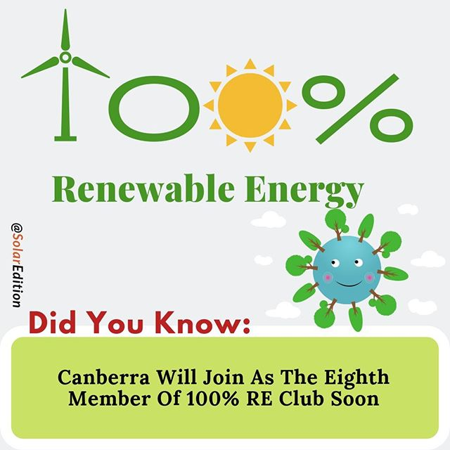 Canberra Will Join As The Eighth Member Of 100% RE Club Soon