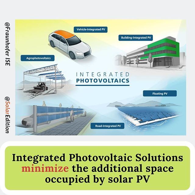 Integrated Photovoltaic Solutions minimize the additional space occupied by solar PV