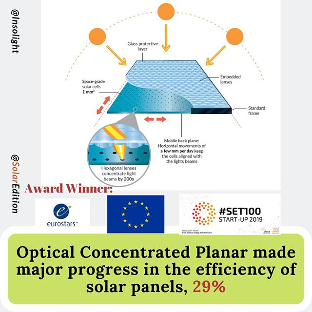 Optical Concentrated Planar made major progress in the efficiency of solar panels, 29%