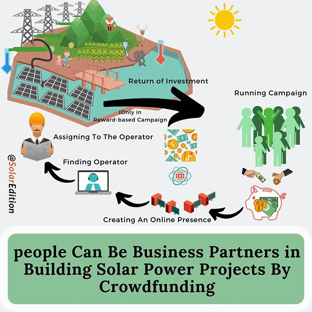 People Can Be Business Partners in Building Solar Power Projects By Crowdfunding