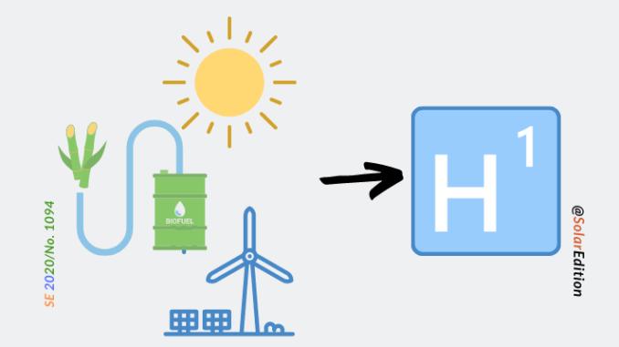 green hydrogen production pathways