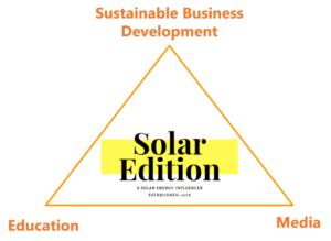 Solar Edition Focus Areas, 2021