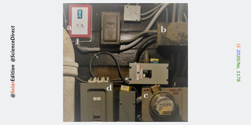 Fig 2: Installation of a TransActive Grid smart meter (a) next to the distribution box (b), existing (analogue) utility meter (c) and the domestic fuse box (d).