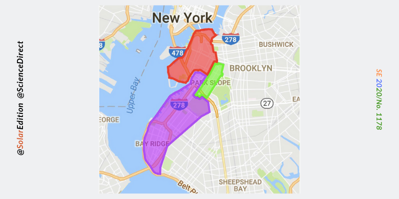 Micro grid connects participants from three distribution grids: the Borough Hall (red), the Park Slope (green), and the Bay Ridge (purple) network.